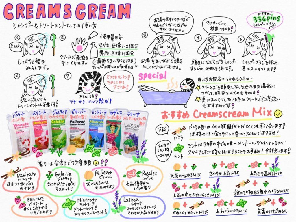 クリームズクリームの使い方